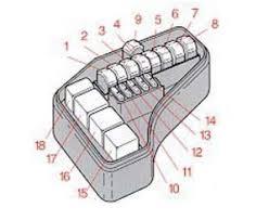 volvo v fuse box diagram volvo wiring diagrams online