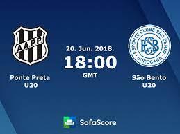 Ponte Preta U20 São Bento U20 resultados ao vivo - SofaScore