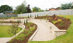 Small Picture Landscape Garden Design Garden ideas and garden design