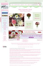 malvy s flowers gifts peors revenue and employees owler pany profile