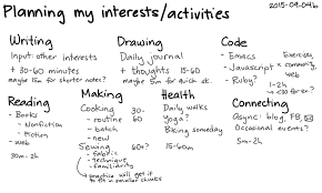 What Are Interests 2015 09 04b Planning My Interests And Activities Index Flickr