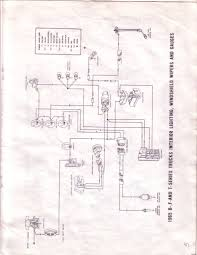 f instrument panel wiring diagram ford truck enthusiasts an after market kit if so suggest posting intent and get advice from member s on review of various kits if go this route not sure manufacturer s