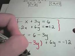 solving linear systems of equations