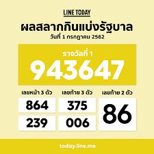 ผลสลากกินแบ่งรัฐบาล... - LINE Thailand - Official