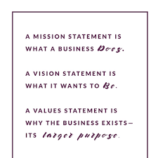 my vision statement sample how to write a strong mission statement backed by vision values