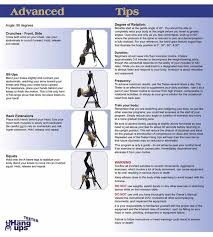 Teeter Hang Ups Comparison Chart 5 Inversion Table Exercises