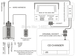 connector ends picture more detailed picture about yatour Peugeot 407 Radio Wiring Diagram yatour bluetooth car adapter digital music cd changer rd4 connector for peugeot 4007 207 307 308 peugeot 407 radio wiring diagram