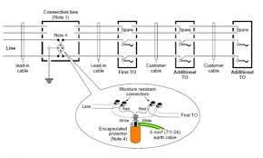 house phone jack wiring diagram facbooik com Telephone Wiring Diagram Master Socket house telephone wiring diagram,telephone free download printable bt telephone master socket wiring diagram