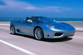 Ferrari 360 Spider 2000 Ferrari Com