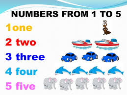 numbers and letters in english 2 638 cb=