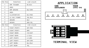 2004 ford taurus wiring diagram in addition to firing order is 1 4 2 2006 Ford Taurus Fuse Box Diagram 2004 ford taurus wiring diagram and ford radio wiring diagram schematics and wiring diagrams wiring diagram