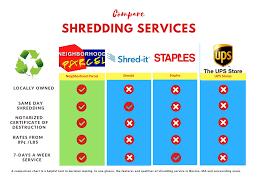 Medical Chart Shredding Pin By International Movers Boston Ma On Document Shredding