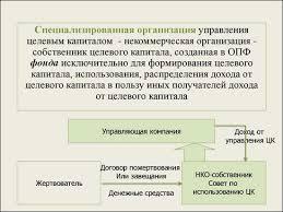 Уставной капитал общественного фонда Увеличение уставного капитала хозяйственного общества за счет вкладов отдельных участников акционеров или третьих лиц изменяет объем прав других участников