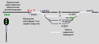 Контрольный билет №  С какой скоростью поезд может проследовать входной светофор Ч