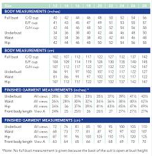 Bra Grading Charts Grading Between Sizes Swimsuit Cashmerette