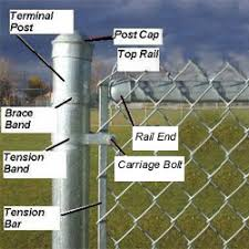 commercial chain link fence parts. Chain Link Fence Galvanized Complete Package Kits Systems Commercial Parts