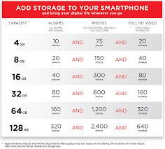 22 Organized Usb 3 0 Flash Drive Speed Comparison Chart