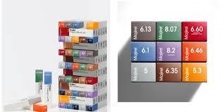 Игра с цветом: <b>коллекция красок для волос</b> L`Oréal