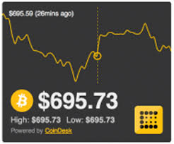 Bitcoin méxico está formado por un equipo de expertos en criptomonedas y bitcoin que trabaja para ti con un solo objetivo: Btcusd Precios Y Grafico Del Bitcoin Tradingview