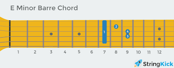 All Guitar Bar Chords Chart How To Play Bar Chords Shapes Technique Exercises
