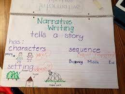 Kindergarten Narrative Writing Anchor Chart Narrative