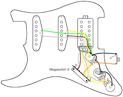 squier strat hss wiring diagram squier image hss guitar wiring diagram hss wiring diagrams on squier strat hss wiring diagram