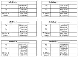 Spanish Infinitive Verbs Chart Spanish Verb Conjugation Chart