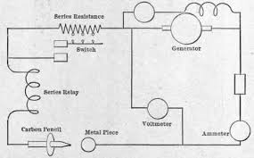 lincoln electric ac 225 wiring diagram images arc welder diagram arc image about wiring diagram and schematic