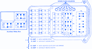 ford focus 2004 fuse box diagram ford focus fuse box diagram 2000 2004 Ford Escape Fuse Box Diagram jaguar fuse box on jaguar images free download wiring diagrams ford focus 2004 fuse box diagram 2014 ford escape fuse box diagram