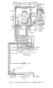 cj3b willys jeep wiring diagram wiring library cj3b willys jeep wiring diagram