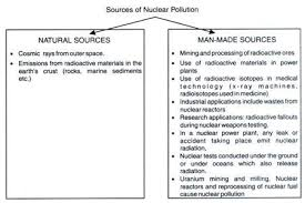 essay on nuclear pollution sources effects and control sources of nuclear pollution