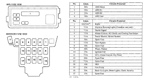 fuse box 1997 acura cl wiring diagram expert fuse box 1997 acura cl