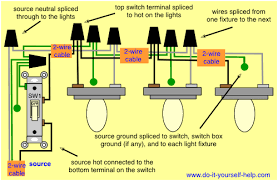 wiring diagrams for household light switches do it yourself help com wiring diagram for multiple light fixtures this diagram illustrates wiring for one switch