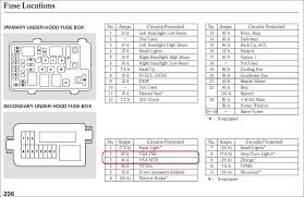 fuse panel diagram for 1992 nissan sentra wiring diagram for 2004 jeep liberty fuse box wiring diagram u2022 wiring diagram 2011 nissan sentra fuse box location 2001 nissan sentra fuse diagram