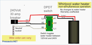 duncan designed hb 103 wiring diagram free pressauto net Seymour Duncan Pickup Wiring Diagram at Duncan Designed Hb 103 Wiring Diagram