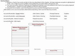 Part Two Preparing A Chart Of Accounts Chapter 4 1 Preparing A Chart Of Accounts