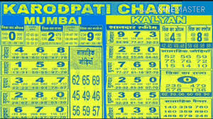 Kalyan Daily Chart 5 8 2018 Kalyan Weekly Sangam Chart Daily Open Kalyan