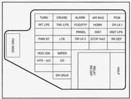 1997 buick skylark fuse box 1997 wiring diagrams online