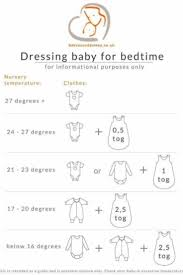 Chart Reveals How To Keep Your Baby Cool At Night Baby