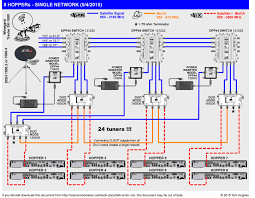 satellite tv wiring diagram wiring diagram satellite tv wiring diagram wiring diagrams konsult satellite tv wiring diagrams satellite tv wiring diagram
