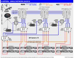 home satellite wiring wiring diagram home wiring a house for satellite tv wiring diagram for you home satellite wiring
