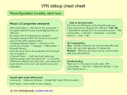 cisco command cheat sheet checkpoint firewall vpn debug cheat sheet yurisk info