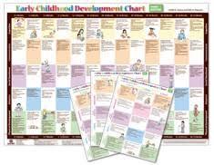 Early Childhood Development Chart Milestones Third Edition