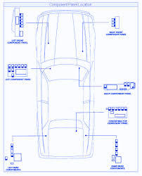 jaguar xj s all fuse box block circuit breaker diagram jaguar xj s 2001 all fuse box block circuit breaker diagram