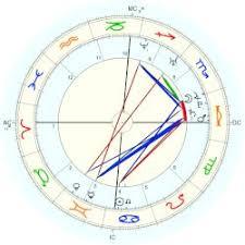 Rupaul Birth Chart Belli Willam Astro Databank