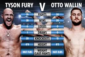 Tyson Fury vs Otto Wallin LIVE RESULTS: UK start time, TV channel ...