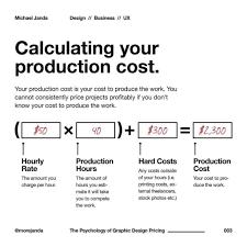 Graphic Design Rates Per Hour The Psychology Of Graphic Design Pricing Ruslan Galba Medium