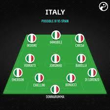 Italy v Spain team news, expected ...