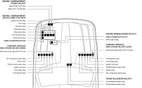 jaguar xk fuse box wiring diagrams online