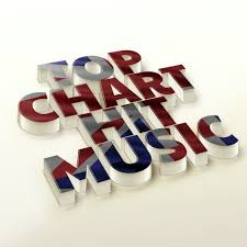 Music Hit Chart Reality Lyrics Top Hit Music Charts Only On Jiosaavn